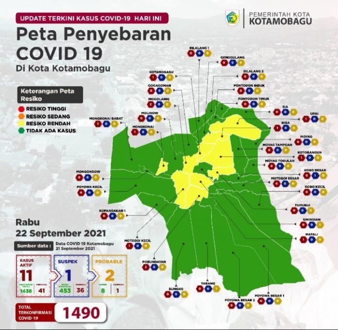 Peta Resiko Covid-19
